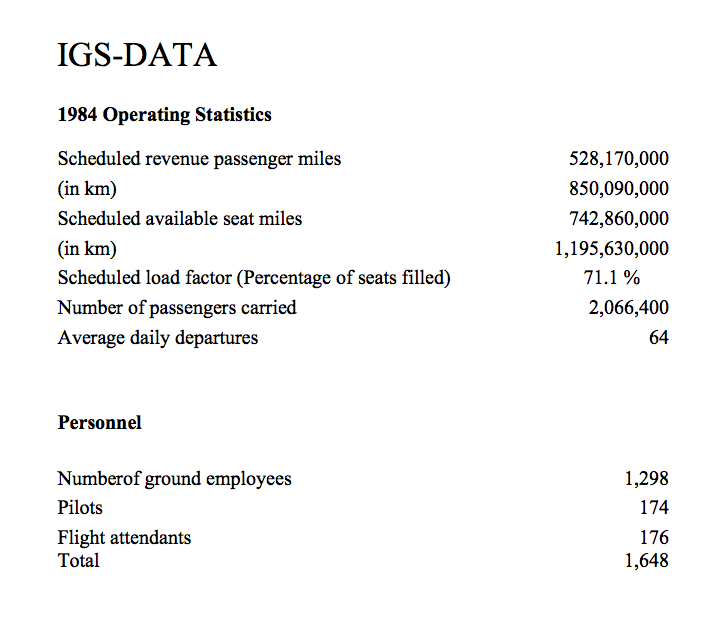 1984 Pan Am IGS Internal German Service STATS