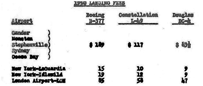 Picture12 1959 Landing fees