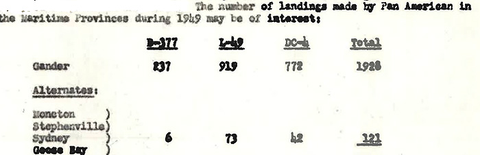 Picture13 Landings in 1949