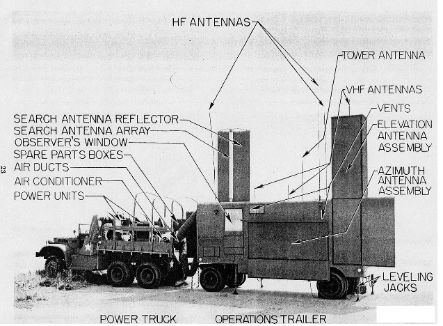 Trailer diagram shot