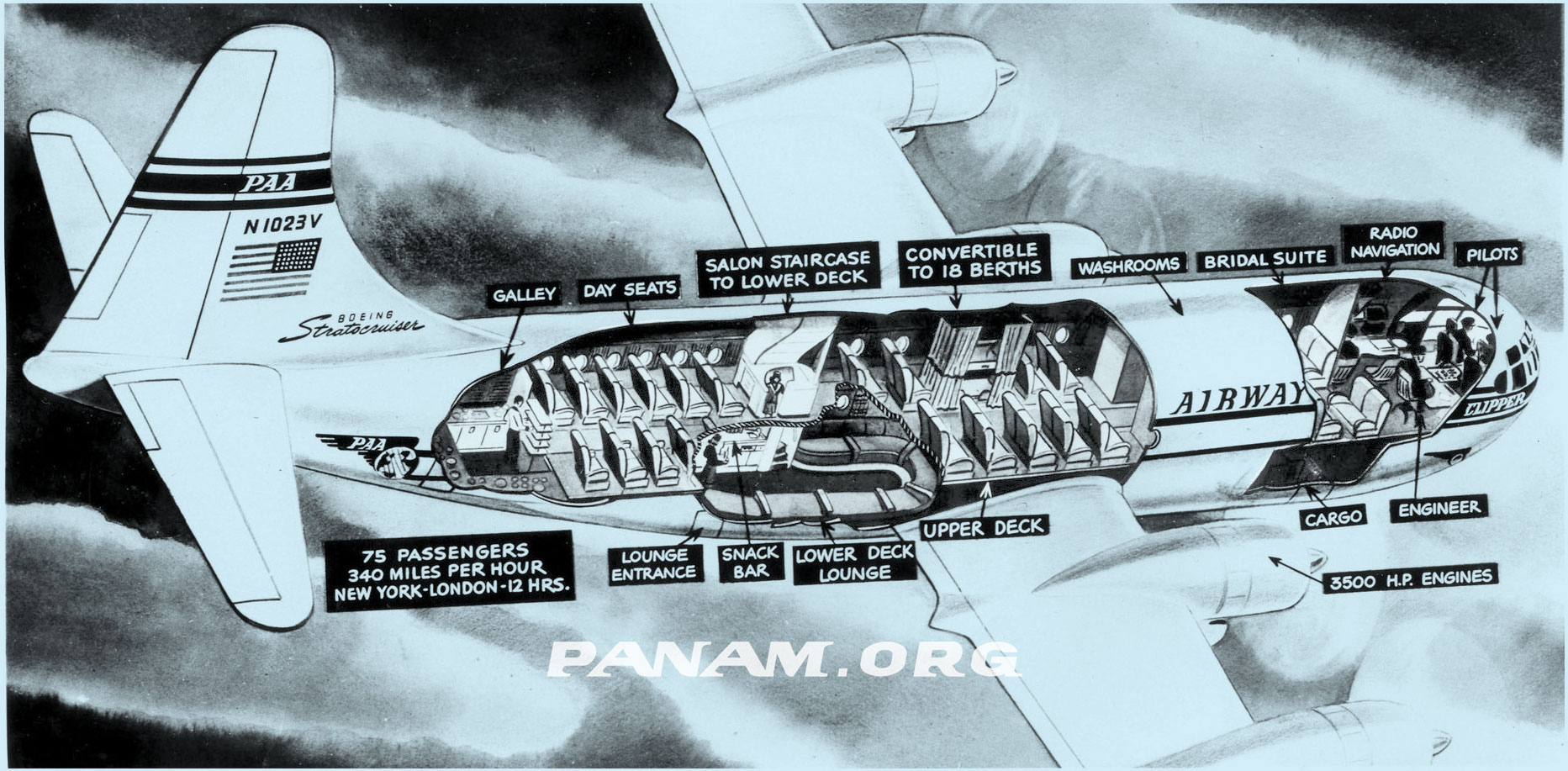 Pan Am N1023V B 377 Stratocruiser Cutaway