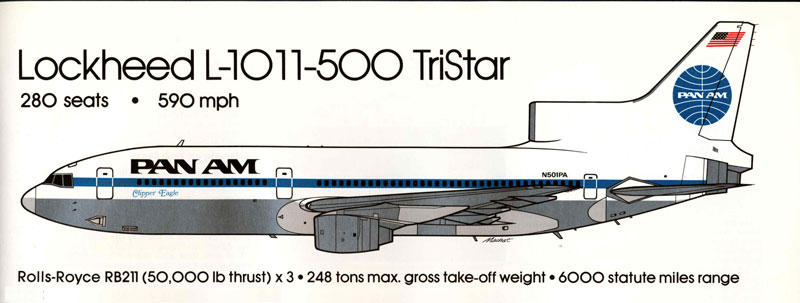 Pan Am Lockheed TriStar by Mike Machat